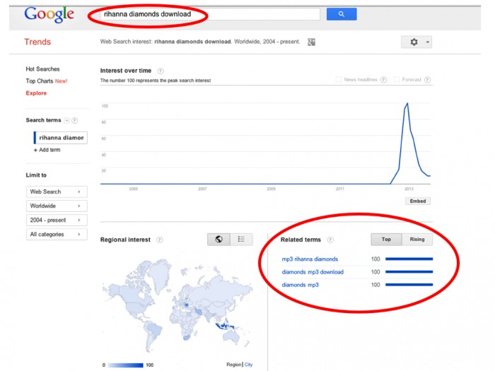 google trends.005