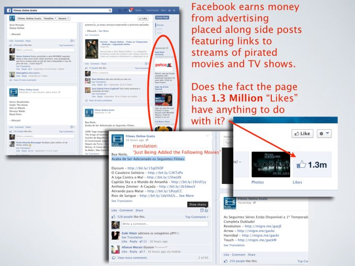 Facebook-piracy-profits.003