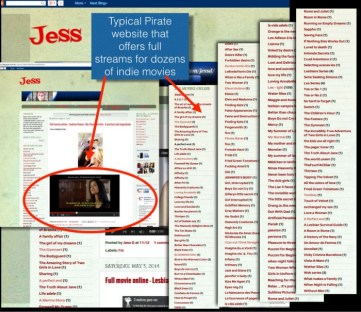 indie films pirated online
