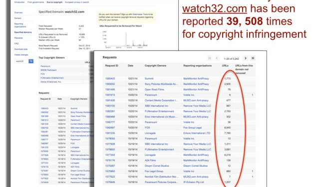 Google's demotion of pirate search results earns a FAIL so far