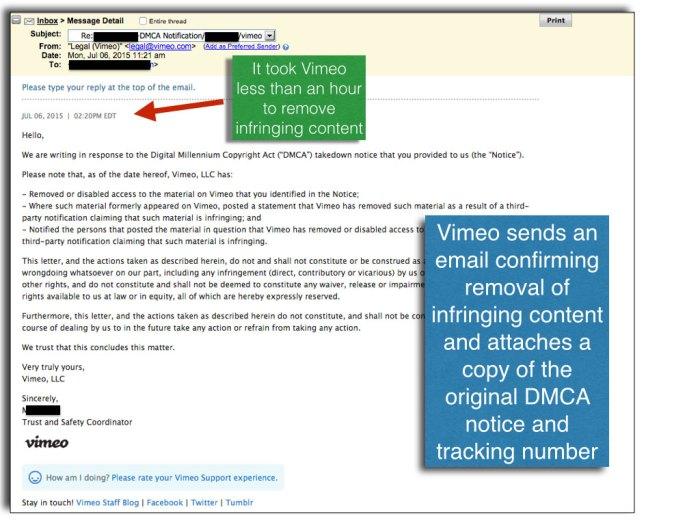 Vimeo DMCA email
