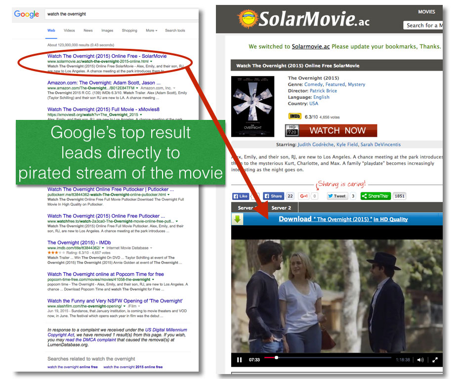 Google search leads directly to pirated copies of movie