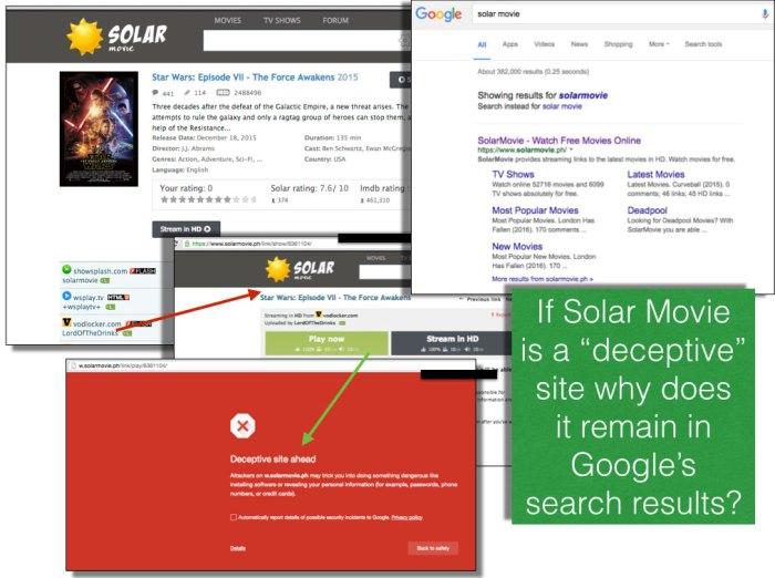 solar-movie-deceptive-piracy-site