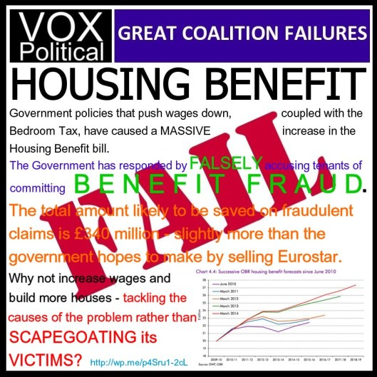 zcoalitionfailhousingbenefit