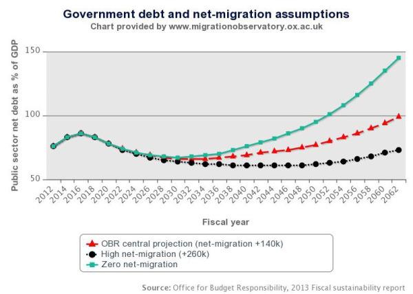 150105debt-migration