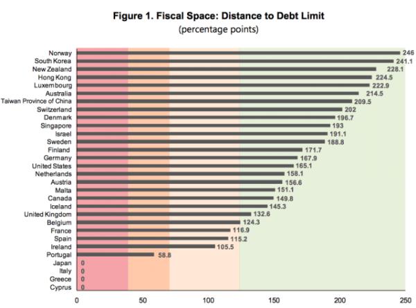 How big a problem is the UK's public debt?   Flip Chart ...