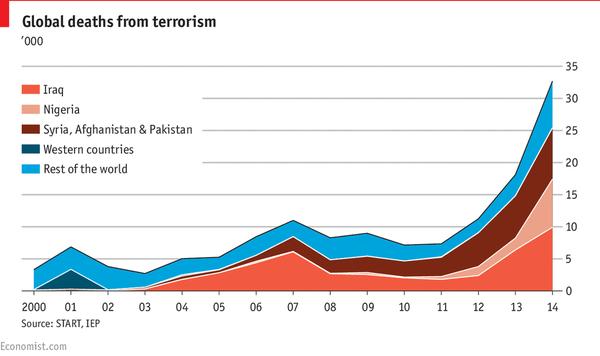 151123terrorism