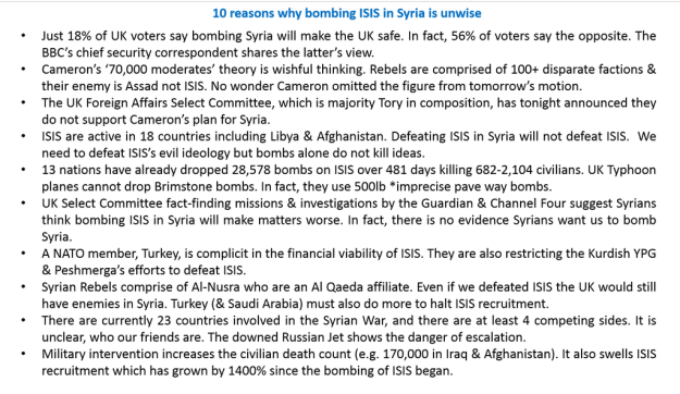 151202anti-airstrikes-10-reasons