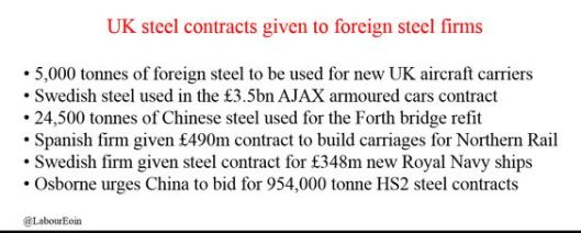 160330uksteelcontracts