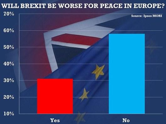 160519 EU2 Ipsos Mori