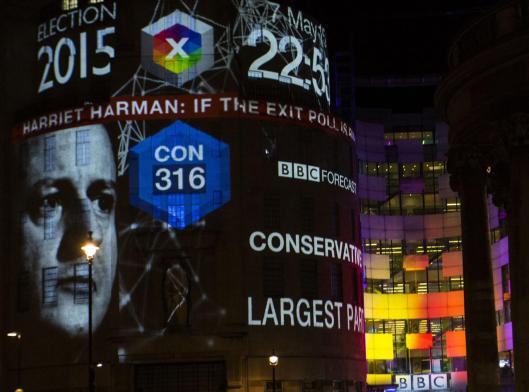 The results of a 2015 general election exit poll were projected onto the wall of the BBC building in London [Image: Getty].