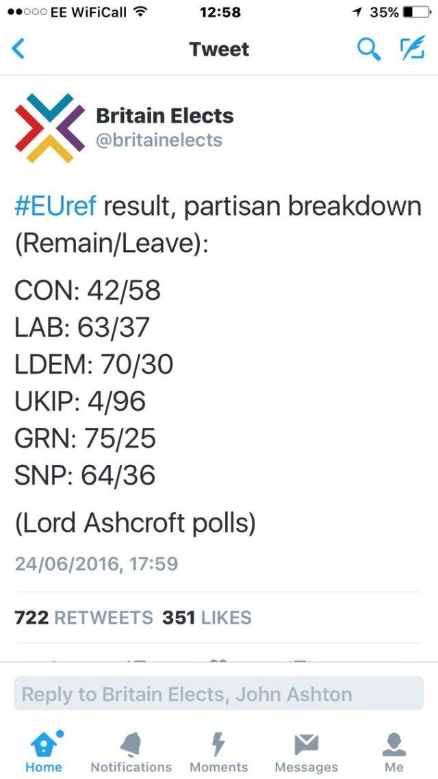160626 EU referendum party breakdown
