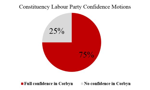 160708 CLP confidence