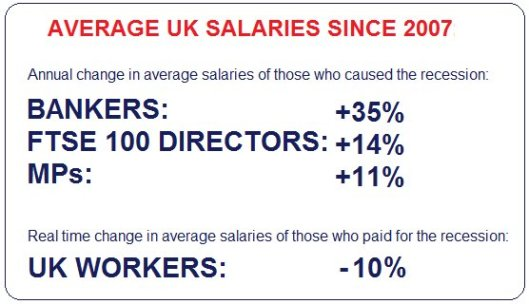 160727 average UK salaries