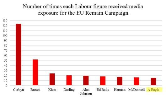 160809 Corbyn exposure