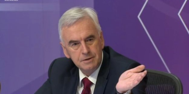 John McDonnell presented a very solid case for the current Labour leadership, despite loud but misguided opposition from other Question Time panellists, and even chairman David Dimbleby himself [Image: BBC].