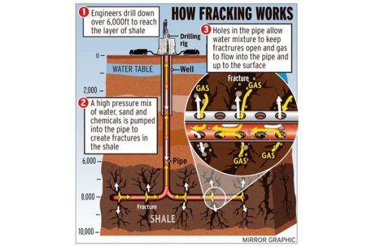 161006-how-fracking-works