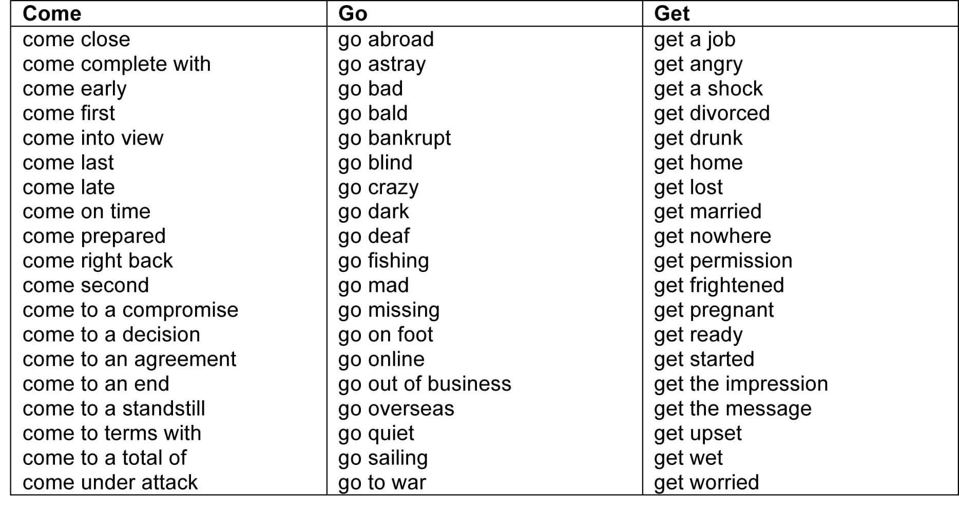 Common Verb Collocations