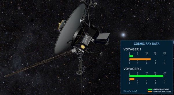 Voyager - NASA Invites the Public to Fly Along with Voyager