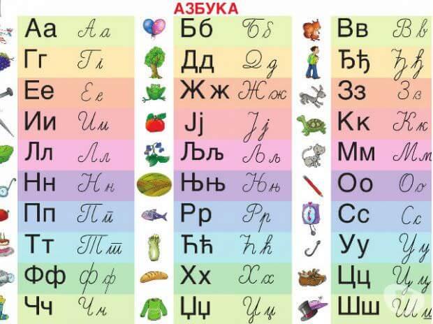 alphabet cours de langue serbe