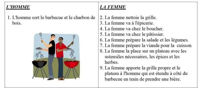 regles du barbecue