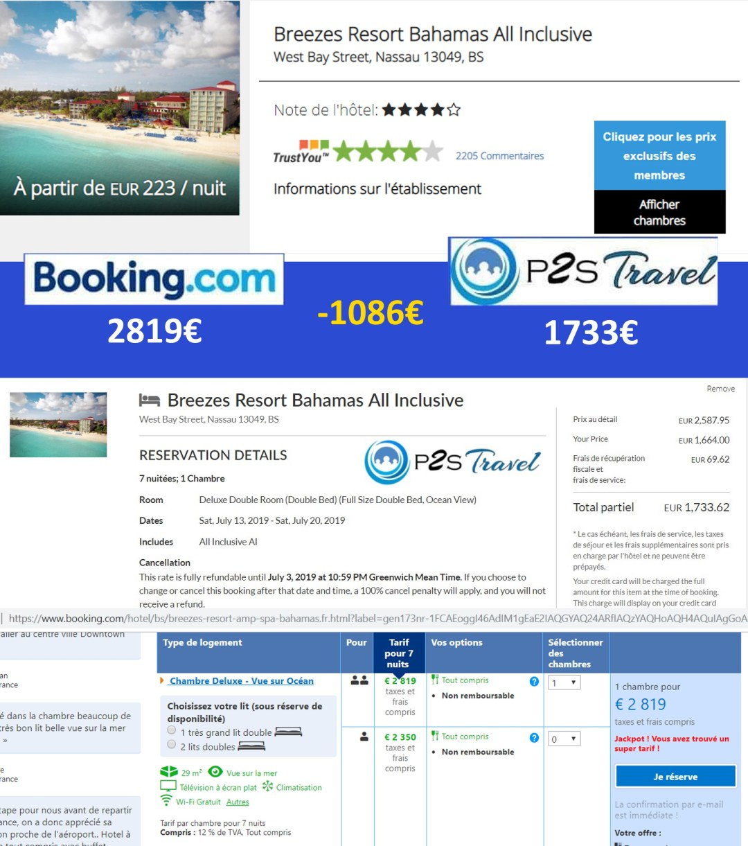 exemple réduction p2s travel par rapport à booking