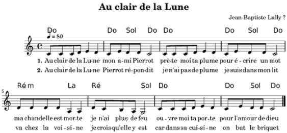 C:\Users\Utente\Downloads\500px-Ly_au_clair_de_la_lune_accords_melodie_paroles.png