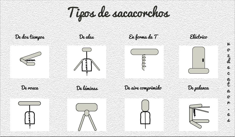 sacacorchos herramientas de cata vozdecatador.es