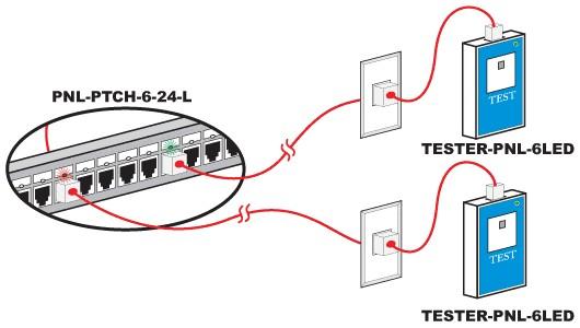 LED Indicator Patch Panel CAT6 Modular Identify Port Wall