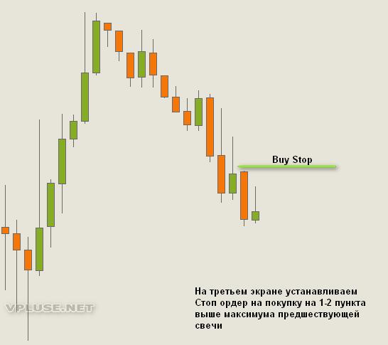 icew opció stratégia