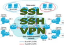 Difference between SSL and SSH and VPN