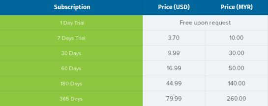 price of bolehvpn