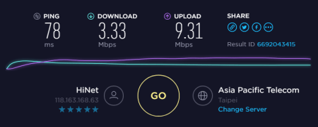 speed with expressvpn server in Taiwan