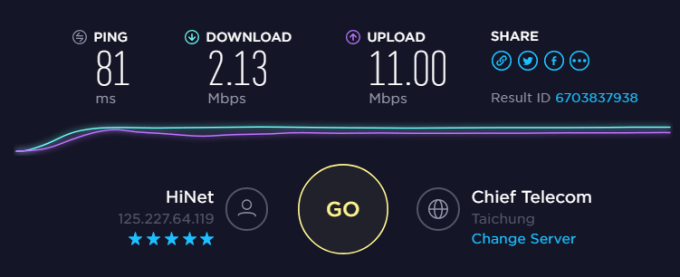 test speed of nordvpn server in Taiwan