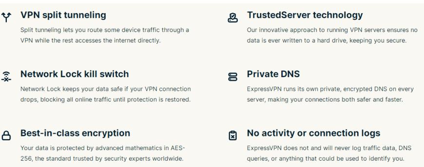 ExpressVPN Features ExpressVPN offer
