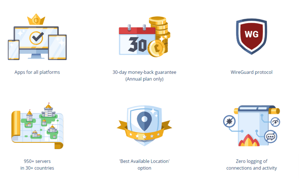 bandwidth multiple countries VPN accounts for over 100 000 users Since 1995 StrongVPN