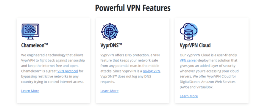 Exclusive VPN Features Technology VyprVPN
