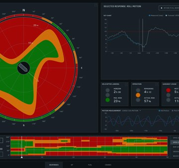 ABB improves voyage efficiency with new advisory system function