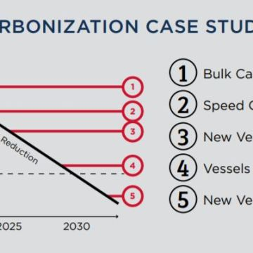 ABS' three steps to decarbonisation