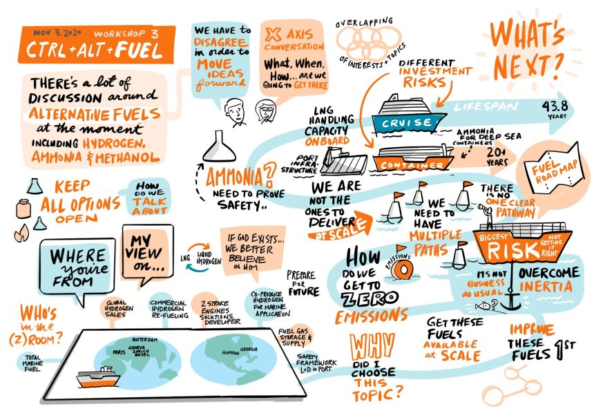 Gas Fest identifies incremental pathway for LNG-fuelled shipping