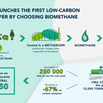 CMA CGM invests in biomethane