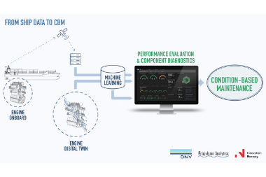 Propulsion Analytics and DNV join forces on Condition Based Maintenance
