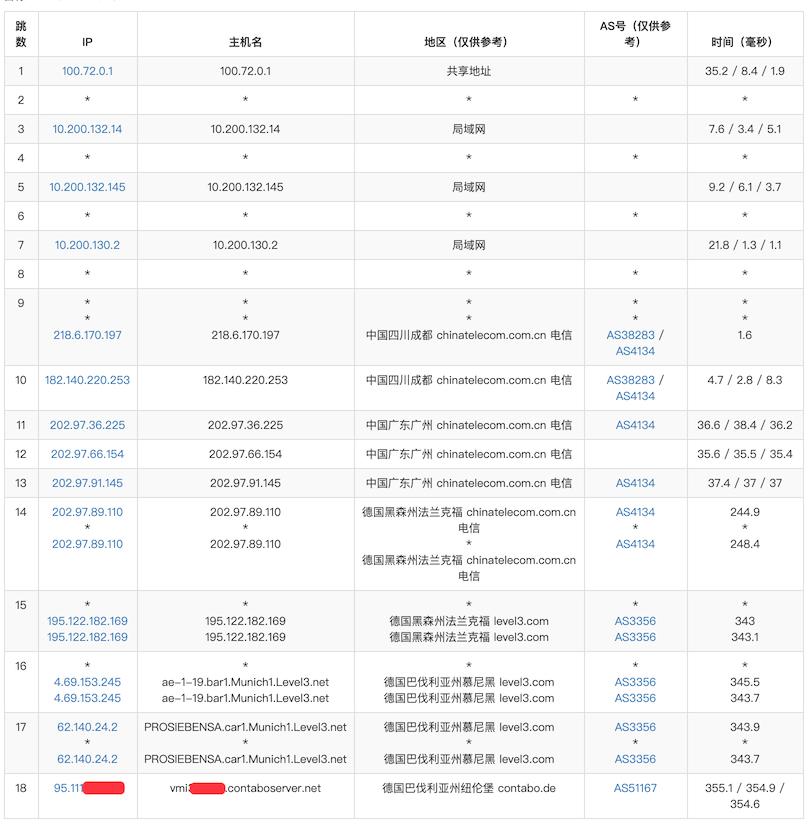https://i1.wp.com/vpsdad.com/pics/contabo/4.png?ssl=1