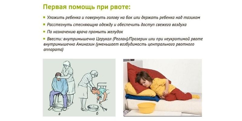 Доктор Комаровский: что делать, если у ребенка рвота. Рвота у ребенка: насколько это опасно? Рвота с кровью у ребенка комаровский