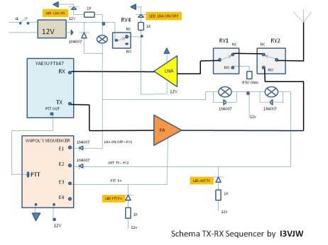Schema TX-RX Sequencer