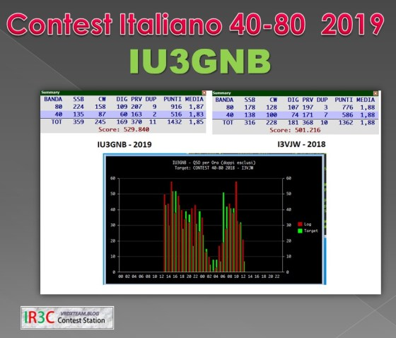 Contest 40-80 2019_3