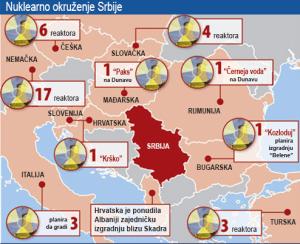 Nuklearno_okruženje_Srbije