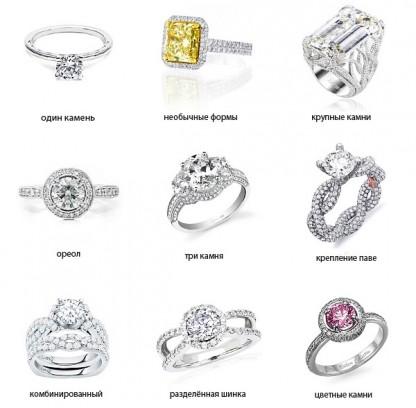 Какое кольцо дарят когда делают предложение?