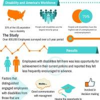 The Forgotten Segment in America's Workforce