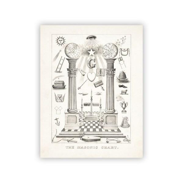 nederlandse regalia maçonniek Vrijmetselarij Vrijmetselaarswinkel Loge poster